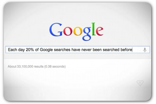 digital-era-google - social media - socialnomics