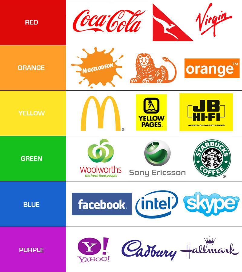 5 simple small business marketing tips | PR EVOLUTION